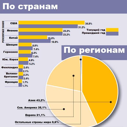 yellow_table_2013.jpg